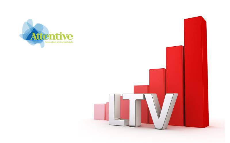 Lifetime Value (LTV) – Qual O Valor De Vida Do Seu Cliente?